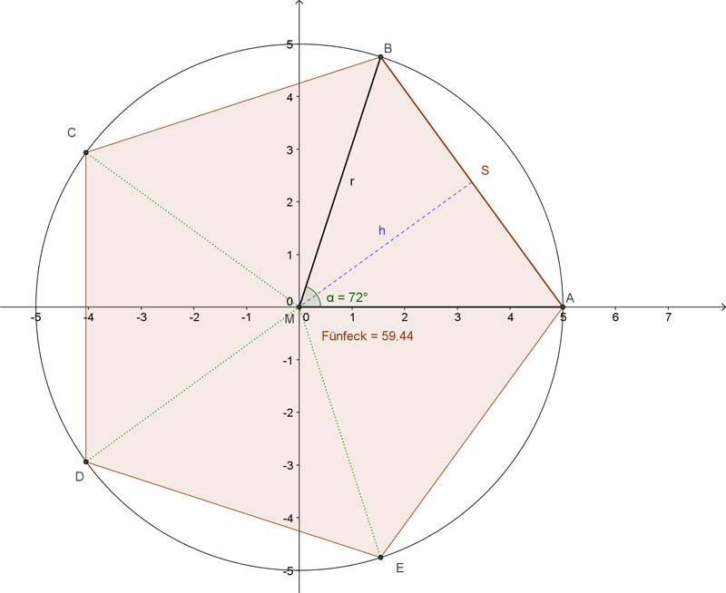 michael jan en mathematik anschaulich mit geogebra. Black Bedroom Furniture Sets. Home Design Ideas